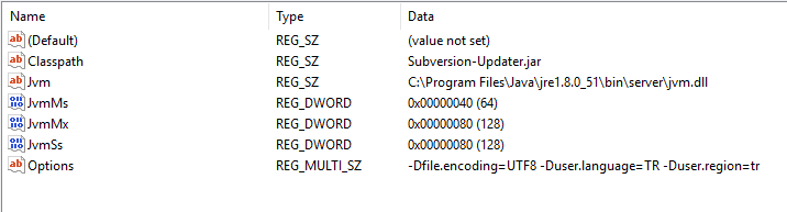 Run Java Program as a Windows Service With Procrun - Codesenior COM